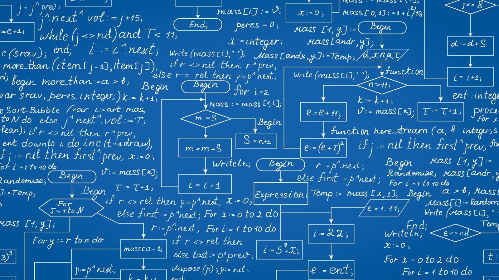 What's an Algorithm? Understand how it works in Apps and Websites -  Techidence
