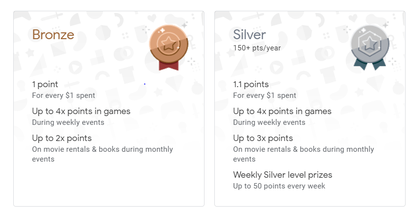 Google Play Points levels